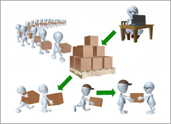 ERP-Inventory-Management