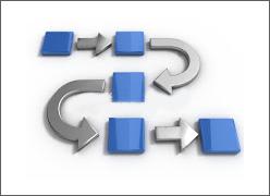 ERP-Procurement